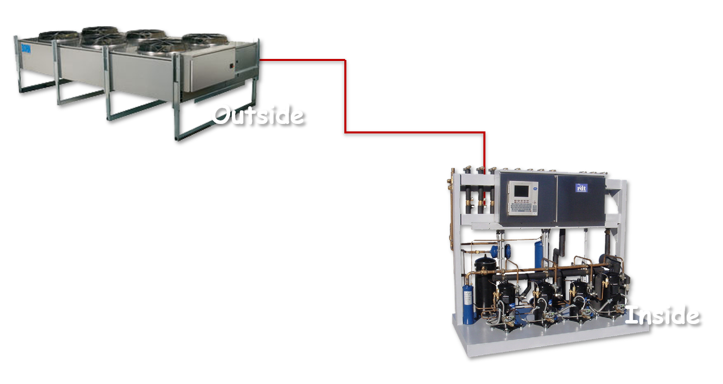 remote air cooled refrigeration system